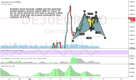 DE30EUR: DAX (GER30). Possible short and then buy. Details on the chart