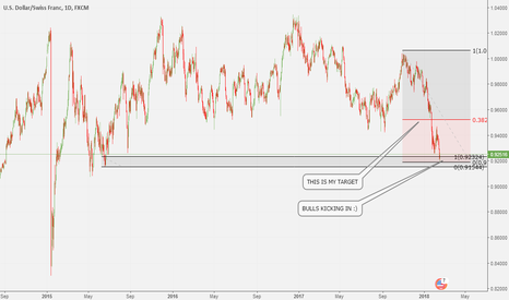 USDCHF: This is my other trade I couldnt post cos of probs with laptop