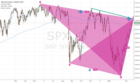SPX: Maybe SPX 2067 Area with some Moon-shine