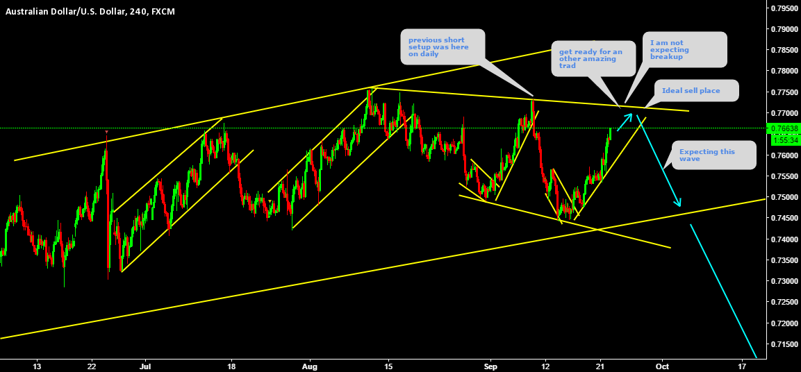 AUDUSD another amazing short setup forming