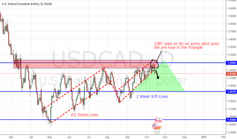 USDCAD: USDCAD Short Update - 158+ Pips So Far :)