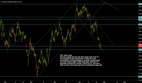 DXY: DXY: Dollar Index -  Small counter-rally before further weakness