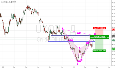 UKOIL: PROJECTION BEARISH GARTLEY, Ready to open short position
