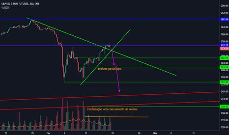 ES1!: S&P 500, possível operação.