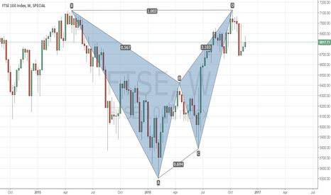 FTSE: Bearish BAT on FTSE Weekly