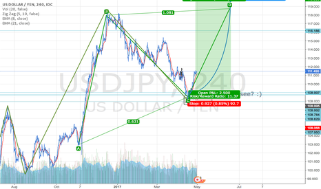USDJPY: Long USD/JPY Setup posted earlier - freshed up and made public
