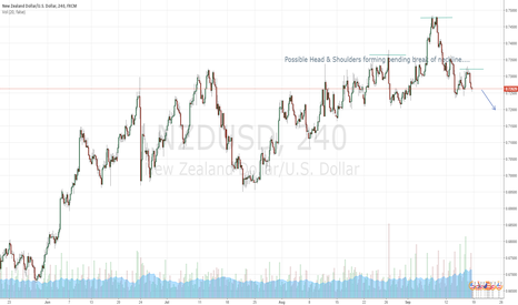 NZDUSD: NZD/USD Breakdown
