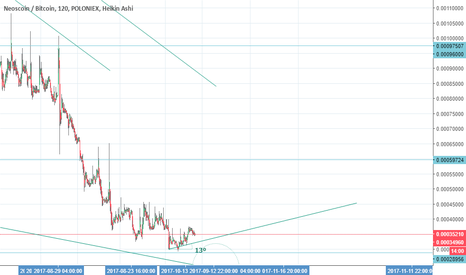 NEOSBTC: Let's see NEOS
