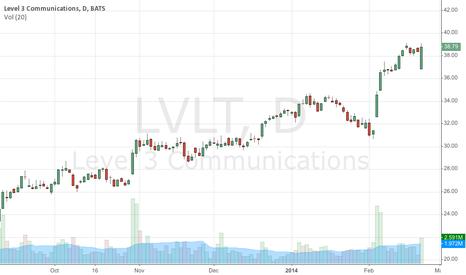 LVLT: Failed takedown