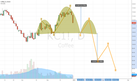 KC1!: Coffee set for Head and Shoulders