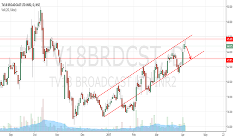 TV18BRDCST: TV18 approaching channel support 43