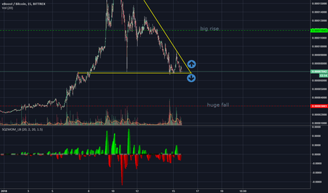 EBSTBTC: eboost big rise or huge fall coming!