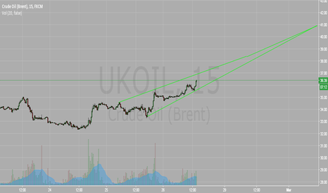 UKOIL: IT goes up UKOIL