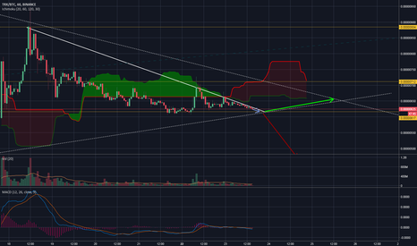 TRXBTC: TRX woke up on the wrong side of the bed!