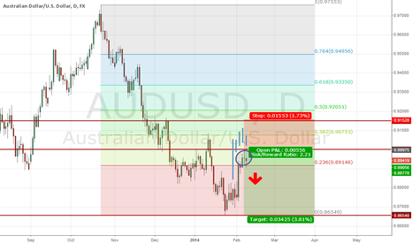 AUDUSD: Australian could return to the levels of 0.8500