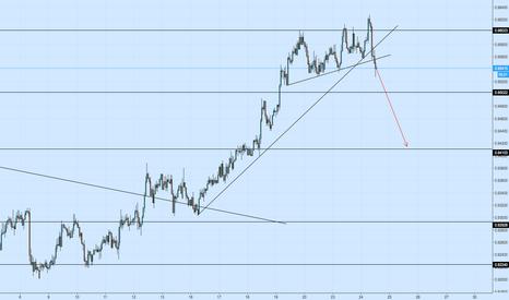 NZDCAD: NZDCAD - 1H Two Support Trendlines Broken