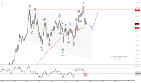 DXY: US Dollar Index: is still under pressure for while