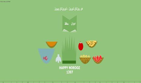 BTCUSD: HAPPY NOROOZ!