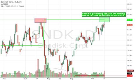 SNDK: Sandisk a winner above $63.87