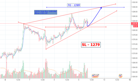 XAUUSD: 100% Sure Buy Unlimited  Above 1281.00 Gold