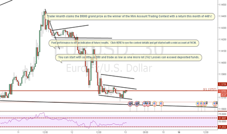 EURUSD: Hours of traders saying EURUSD is going short all I can see Long