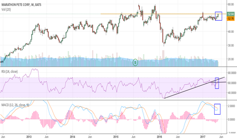 MPC: MPC on breakout Watch