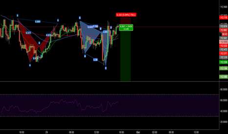 USDJPY: because why not