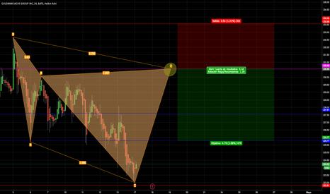 GS: Goldman Sach potencial Cypher