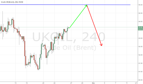 UKOIL: Dollar falls out of love ahead of tax reform