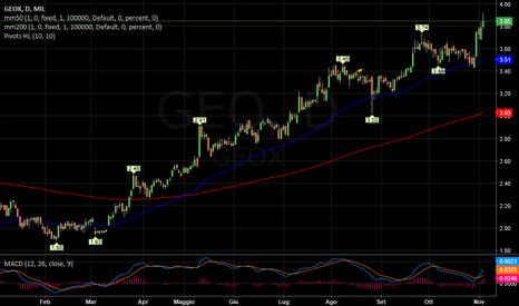 GEO: GEOX   -   Good
