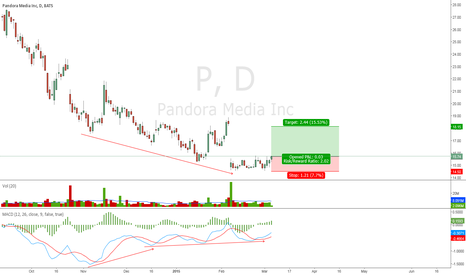 P: P stabalizing for a bounce to 18