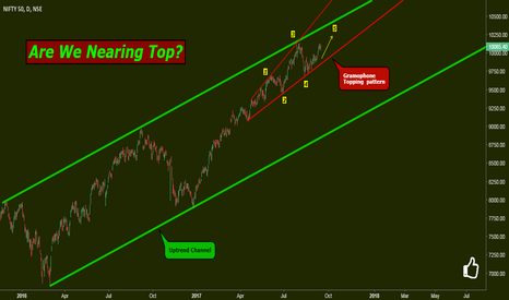 NIFTY: Nifty: Are We Nearing Top ?