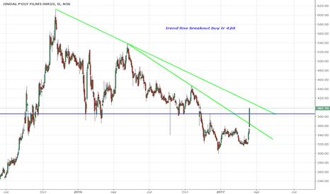 JINDALPOLY: trend line breakout buy tr 420