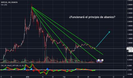 XRPEUR: Principio de Abanico - Ripple/Euro
