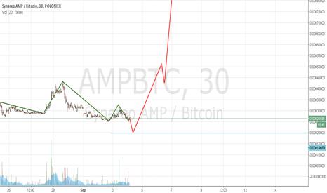 AMPBTC: Synereo AMP