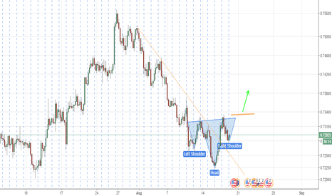 NZDUSD: Posible H&S formation in NZDUSD after a previous downtrend