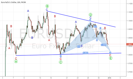 EURUSD: EURUSD - Possible triangle completion with a Bat confirmation.