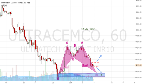ULTRACEMCO: Study Only:
