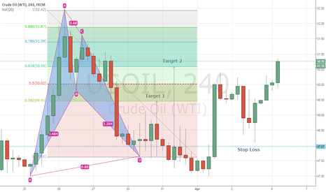 USOIL: Both Targets achieved in Crude Oil Buy Call