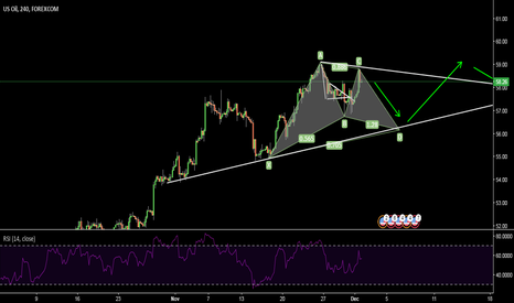 WTIUSD: CRUDE OIL- forming bullish gartley...to be continued bull trend