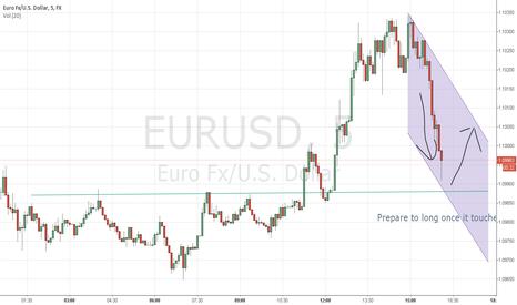 EURUSD: Short till 1.09875, then long to 1.10050
