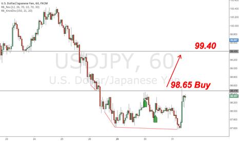 USDJPY: Long USD/JPY idea