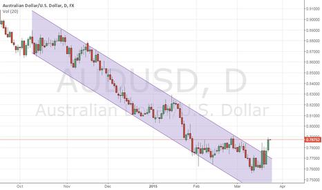 AUDUSD: AUDUSD breaking bearish trend channel.A break above 0.792 needed