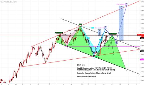 GC1!: [gold] Expanding Diagonal pattern