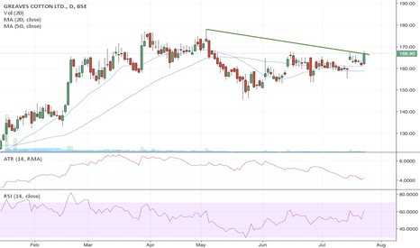 GREAVESCOT: Greaves Cotton :: Poised to breakout