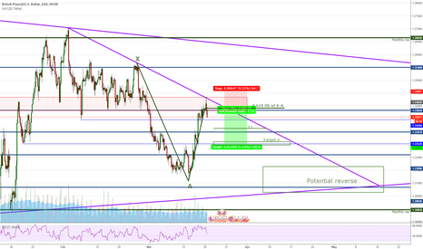 GBPUSD: GBPUSD - After our breather, comes the next dive.