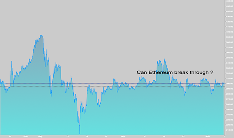 ETHUSD: ETH/USD wants to go higher - Patience on the Long