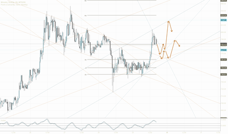 BTCUSD: Some arrows and lines