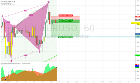 EURUSD: Not too sure about this. First idea.