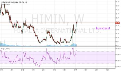 HIMIN: Himalaya International - Penny Stock!